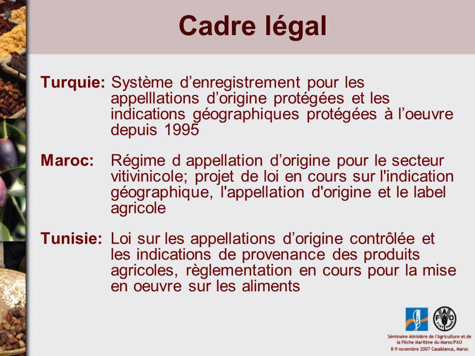 Cadre légal Algérie:Législation sur la protection du consommateur et normes produits.