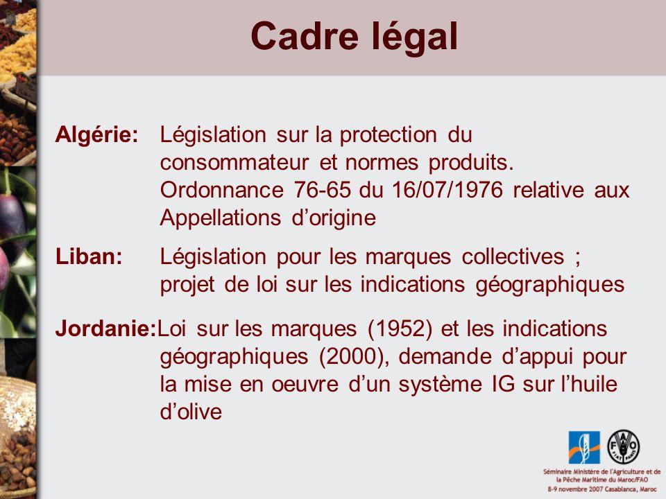 Cadre légal Algérie:Législation sur la protection du consommateur et normes produits. Ordonnance 76-65 du 16/07/1976 relative aux Appellations dorigin