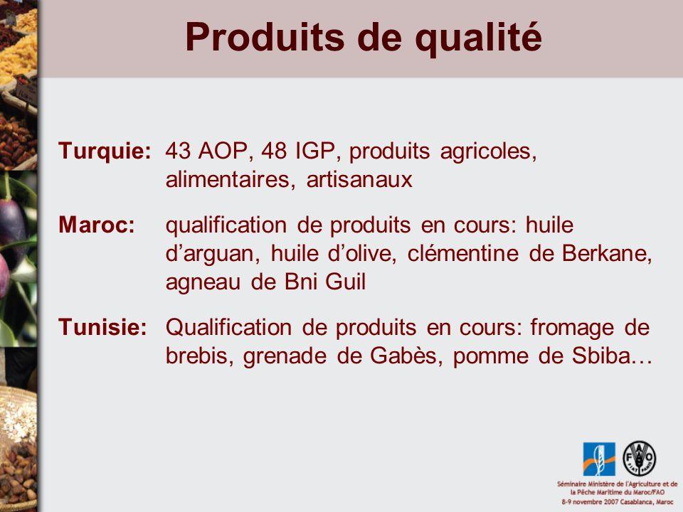 Produits de qualité Turquie:43 AOP, 48 IGP, produits agricoles, alimentaires, artisanaux Maroc: qualification de produits en cours: huile darguan, hui