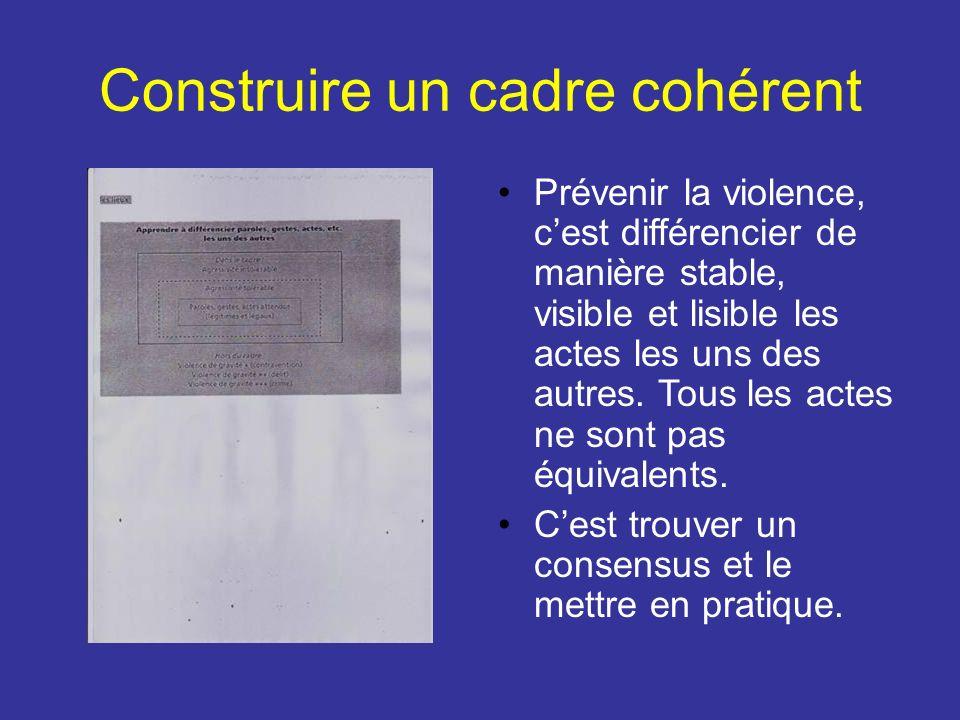 Construire un cadre cohérent Prévenir la violence, cest différencier de manière stable, visible et lisible les actes les uns des autres. Tous les acte