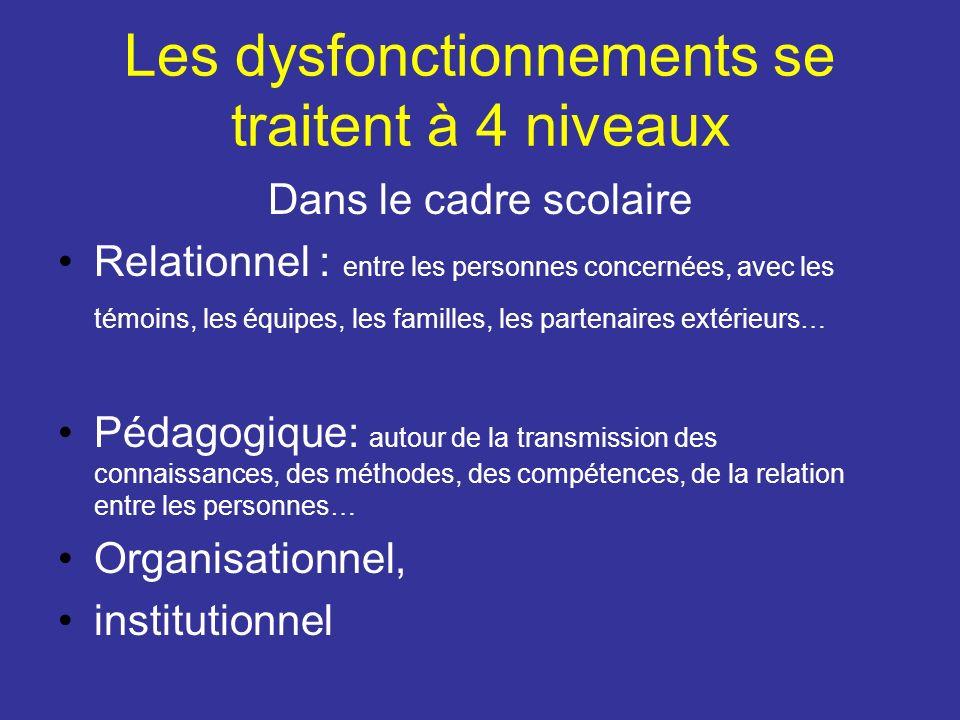 Les dysfonctionnements se traitent à 4 niveaux Dans le cadre scolaire Relationnel : entre les personnes concernées, avec les témoins, les équipes, les