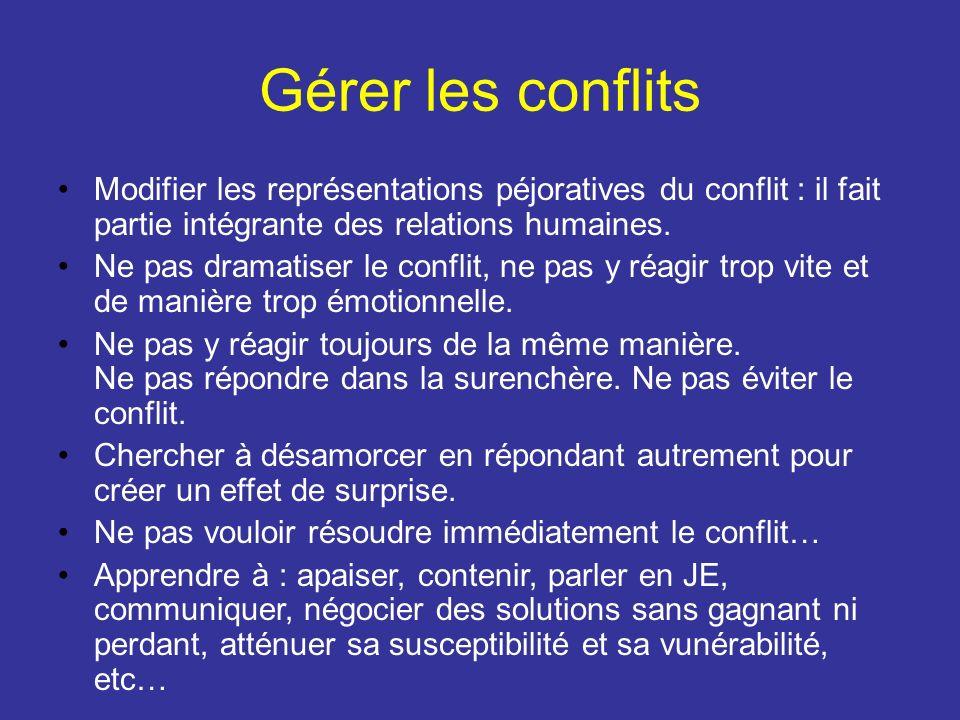 Gérer les conflits Modifier les représentations péjoratives du conflit : il fait partie intégrante des relations humaines. Ne pas dramatiser le confli