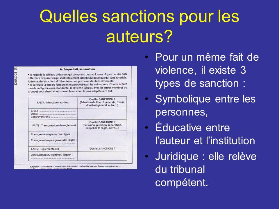 Quelles sanctions pour les auteurs? Pour un même fait de violence, il existe 3 types de sanction : Symbolique entre les personnes, Éducative entre lau