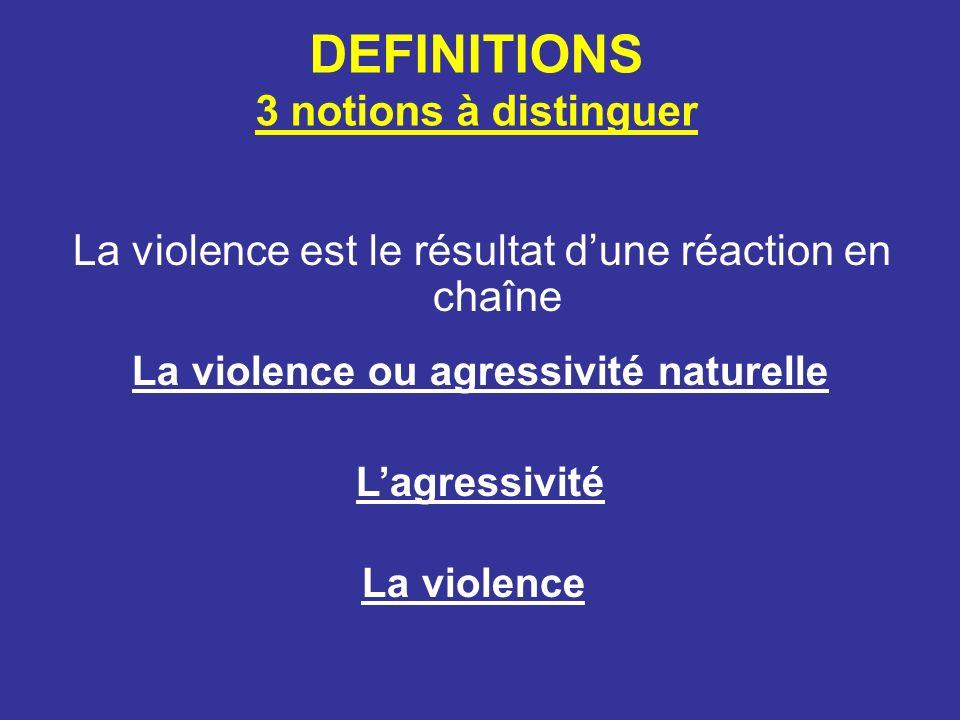 DEFINITIONS 3 notions à distinguer La violence est le résultat dune réaction en chaîne La violence ou agressivité naturelle Lagressivité La violence