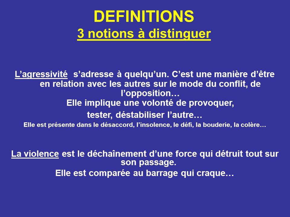 DEFINITIONS 3 notions à distinguer Lagressivité sadresse à quelquun. Cest une manière dêtre en relation avec les autres sur le mode du conflit, de lop