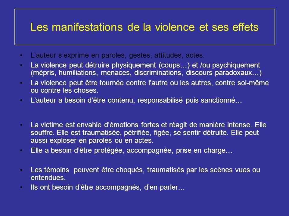 Les manifestations de la violence et ses effets Lauteur sexprime en paroles, gestes, attitudes, actes. La violence peut détruire physiquement (coups…)