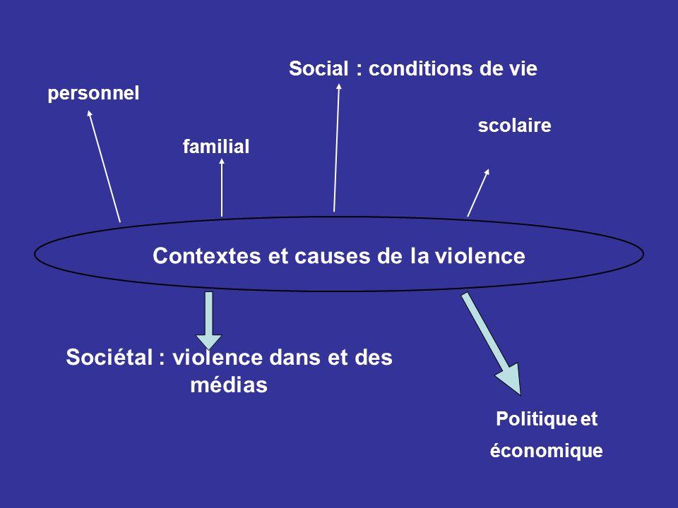 Sociétal : violence dans et des médias Contextes et causes de la violence Politique et économique personnel familial Social : conditions de vie scolai