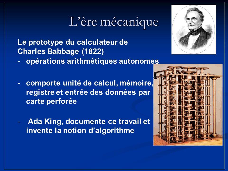 Lère mécanique -opérations arithmétiques autonomes -comporte unité de calcul, mémoire, registre et entrée des données par carte perforée - Ada King, d