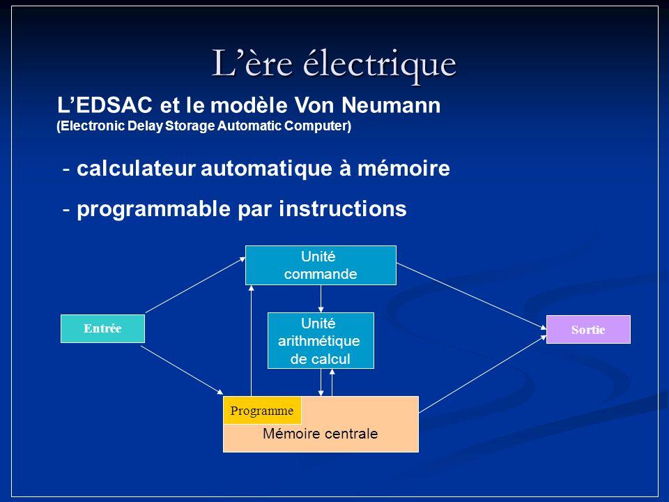 Lère électrique - calculateur automatique à mémoire - programmable par instructions LEDSAC et le modèle Von Neumann (Electronic Delay Storage Automati