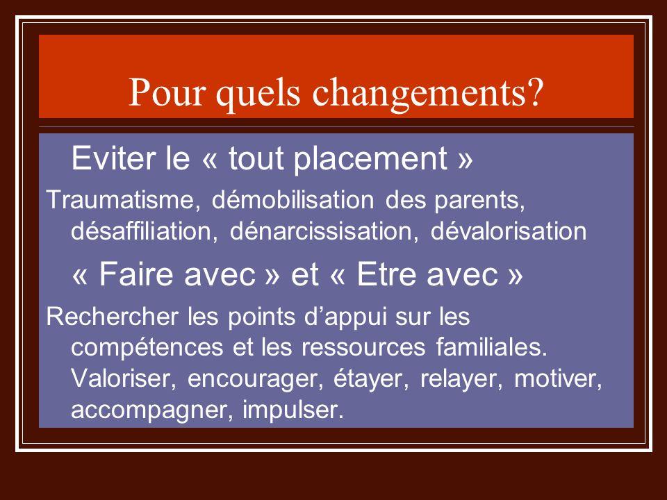 Pour quels changements? Eviter le « tout placement » Traumatisme, démobilisation des parents, désaffiliation, dénarcissisation, dévalorisation « Faire