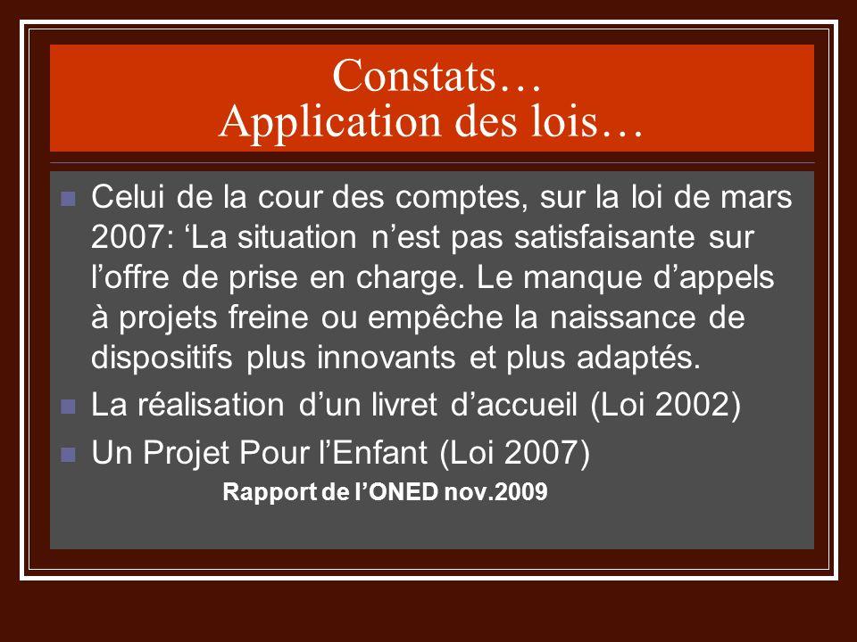 Constats… Application des lois… Celui de la cour des comptes, sur la loi de mars 2007: La situation nest pas satisfaisante sur loffre de prise en char