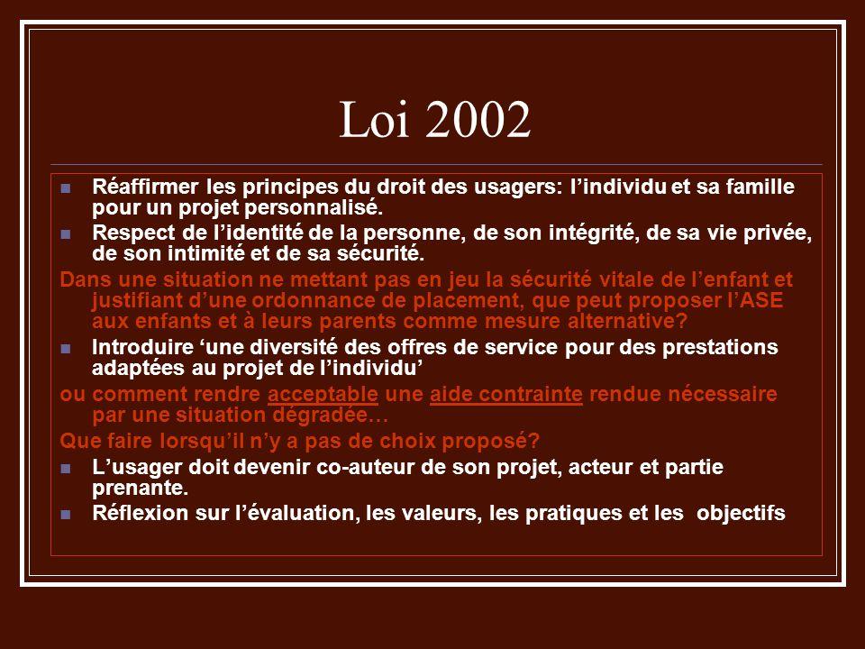 Loi 2002 Réaffirmer les principes du droit des usagers: lindividu et sa famille pour un projet personnalisé. Respect de lidentité de la personne, de s