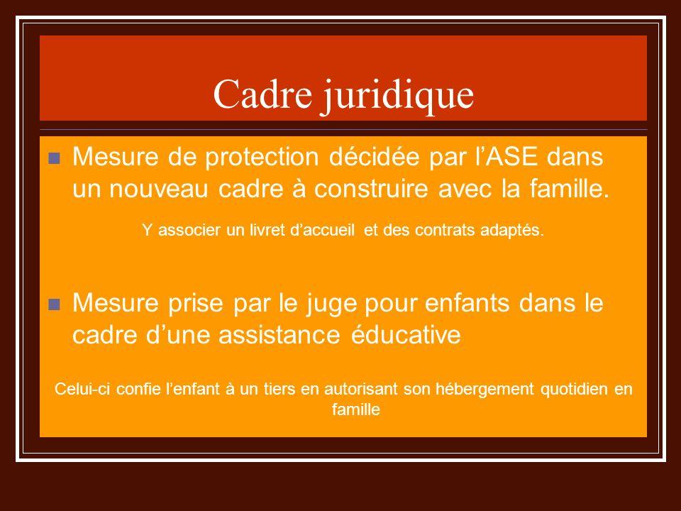 Cadre juridique Mesure de protection décidée par lASE dans un nouveau cadre à construire avec la famille. Y associer un livret daccueil et des contrat