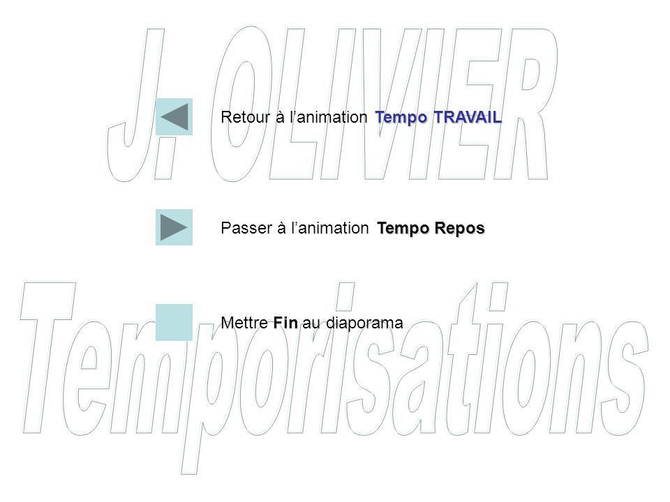 Tempo TRAVAIL Retour à lanimation Tempo TRAVAIL Tempo Repos Passer à lanimation Tempo Repos Mettre Fin au diaporama
