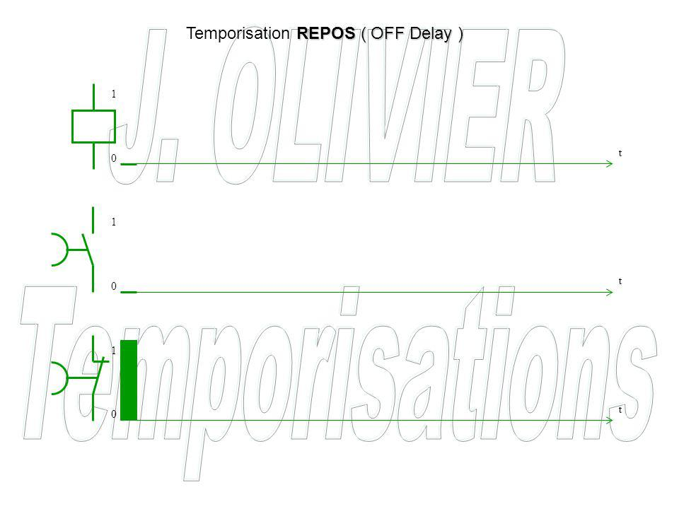 REPOS ( OFF Delay ) Temporisation REPOS ( OFF Delay ) t t t 0 0 0 1 1 1