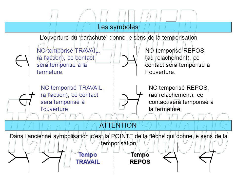 Les symboles NO temporisé TRAVAIL, (à laction), ce contact sera temporisé à la fermeture. Louverture du parachute donne le sens de la temporisation NC
