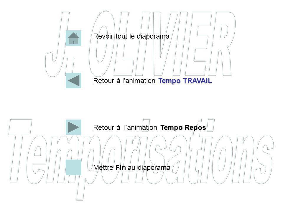 Tempo TRAVAIL Retour à lanimation Tempo TRAVAIL Tempo Repos Retour à lanimation Tempo Repos Mettre Fin au diaporama Revoir tout le diaporama