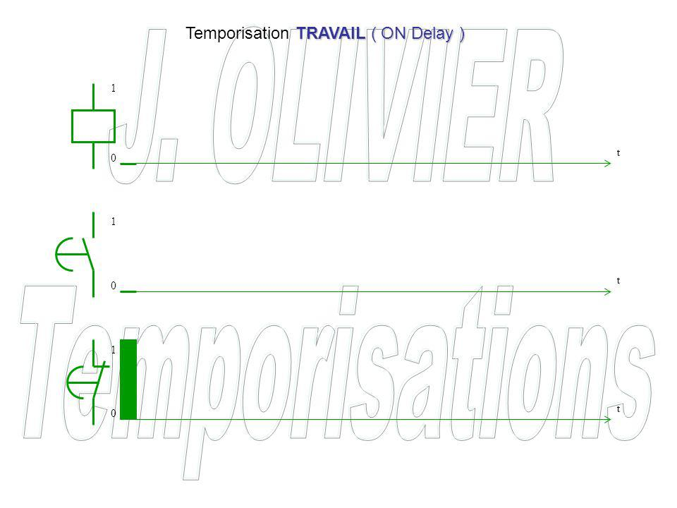 TRAVAIL ( ON Delay ) Temporisation TRAVAIL ( ON Delay ) t t t 0 0 0 1 1 1