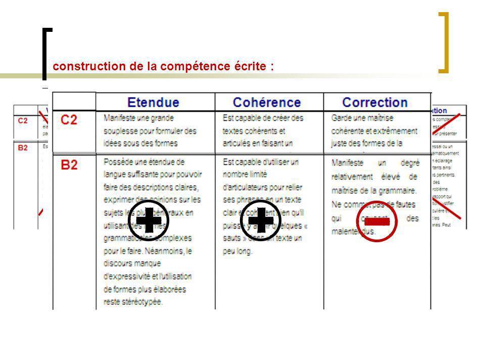 construction de la compétence écrite : les limites du CECR dans la construction de lécriture
