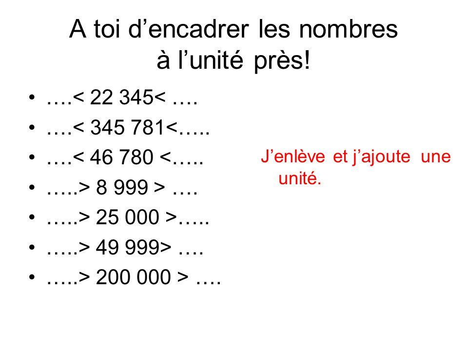 A toi dencadrer les nombres à lunité près! ….< 22 345< …. ….< 345 781<….. ….< 46 780 <….. …..> 8 999 > …. …..> 25 000 >….. …..> 49 999> …. …..> 200 00