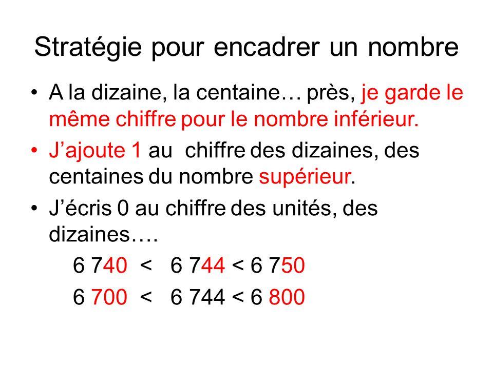 Stratégie pour encadrer un nombre A la dizaine, la centaine… près, je garde le même chiffre pour le nombre inférieur. Jajoute 1 au chiffre des dizaine