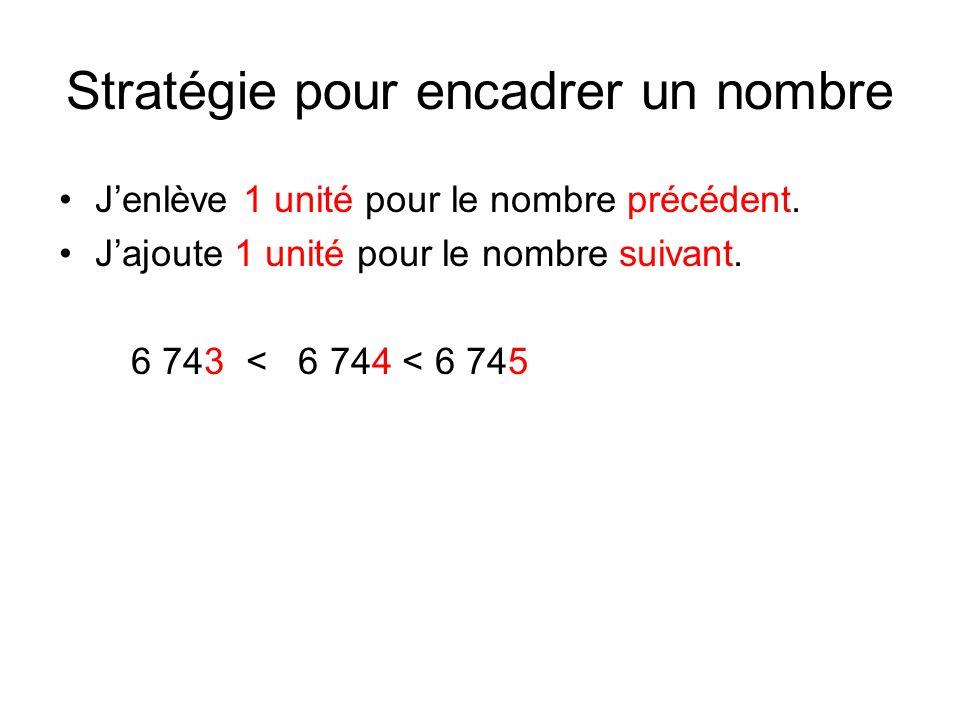 Stratégie pour encadrer un nombre Jenlève 1 unité pour le nombre précédent. Jajoute 1 unité pour le nombre suivant. 6 743 < 6 744 < 6 745
