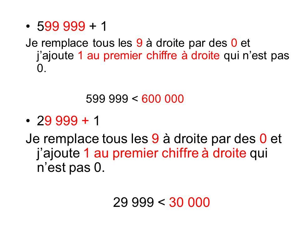 29 999 + 1 Je remplace tous les 9 à droite par des 0 et jajoute 1 au premier chiffre à droite qui nest pas 0. 29 999 < 30 000 599 999 + 1 Je remplace
