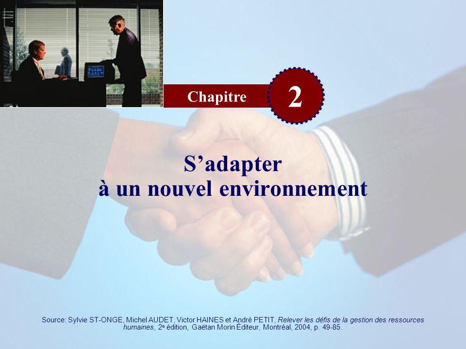 Chapitre 2 Sadapter à un nouvel environnement Source: Sylvie ST-ONGE, Michel AUDET, Victor HAINES et André PETIT, Relever les défis de la gestion des