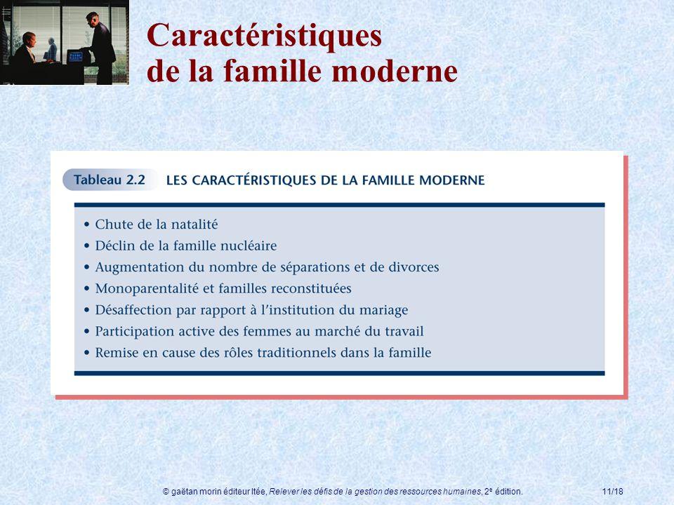 © gaëtan morin éditeur ltée, Relever les défis de la gestion des ressources humaines, 2 e édition.11/18 Caractéristiques de la famille moderne