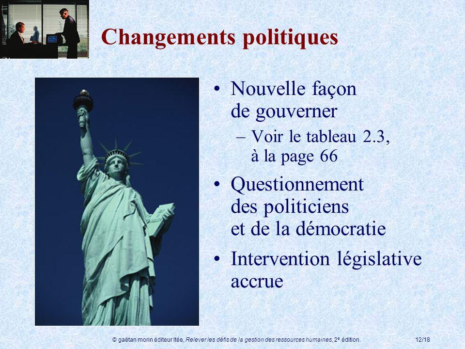 © gaëtan morin éditeur ltée, Relever les défis de la gestion des ressources humaines, 2 e édition.12/18 Changements politiques Nouvelle façon de gouve