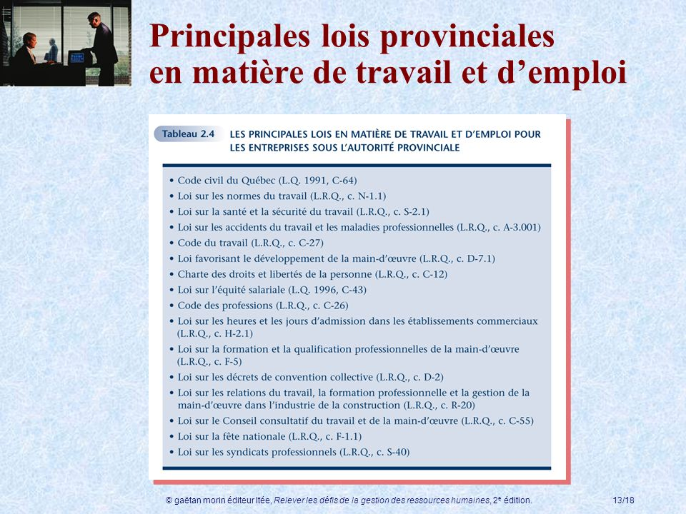 © gaëtan morin éditeur ltée, Relever les défis de la gestion des ressources humaines, 2 e édition.13/18 Principales lois provinciales en matière de travail et demploi