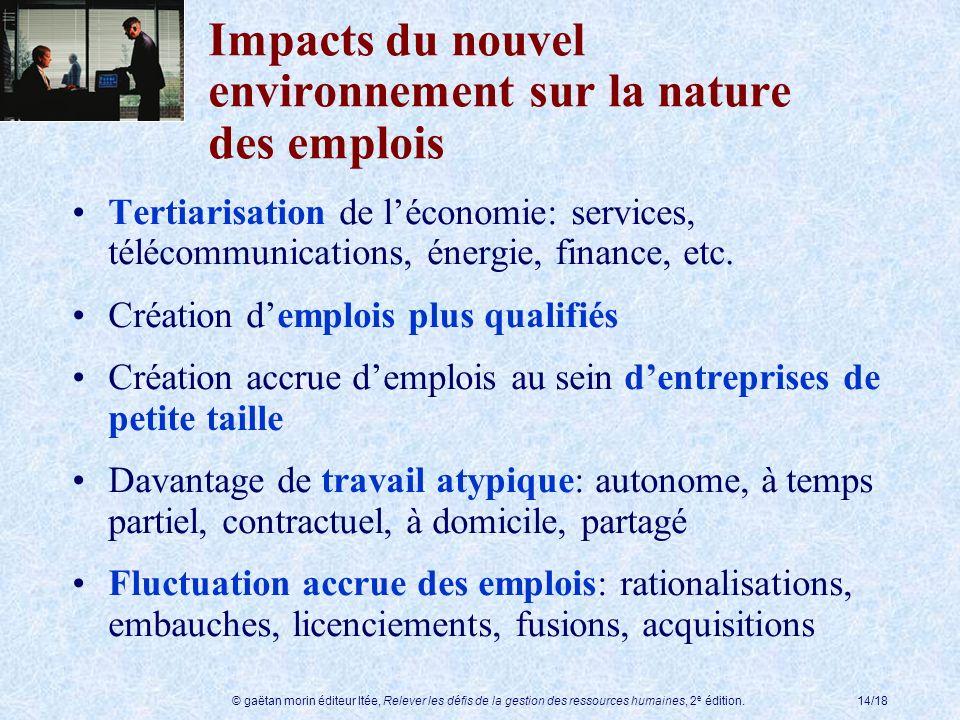 © gaëtan morin éditeur ltée, Relever les défis de la gestion des ressources humaines, 2 e édition.14/18 Impacts du nouvel environnement sur la nature