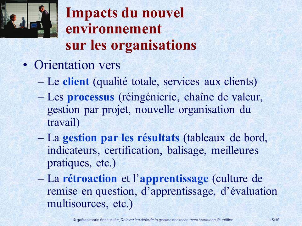 © gaëtan morin éditeur ltée, Relever les défis de la gestion des ressources humaines, 2 e édition.15/18 Impacts du nouvel environnement sur les organi