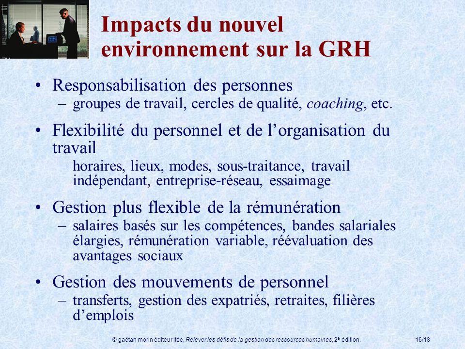 © gaëtan morin éditeur ltée, Relever les défis de la gestion des ressources humaines, 2 e édition.16/18 Impacts du nouvel environnement sur la GRH Res