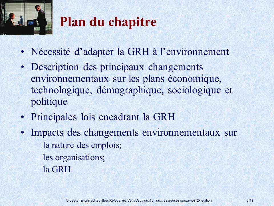 © gaëtan morin éditeur ltée, Relever les défis de la gestion des ressources humaines, 2 e édition.2/18 Plan du chapitre Nécessité dadapter la GRH à le
