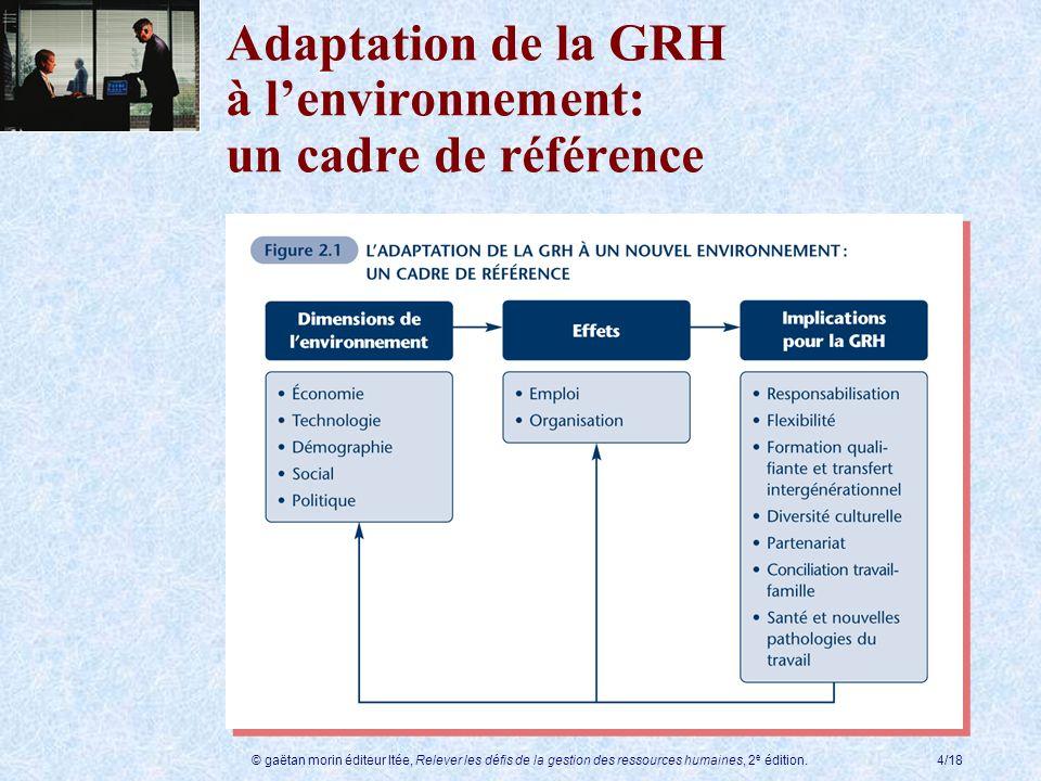 © gaëtan morin éditeur ltée, Relever les défis de la gestion des ressources humaines, 2 e édition.4/18 Adaptation de la GRH à lenvironnement: un cadre de référence