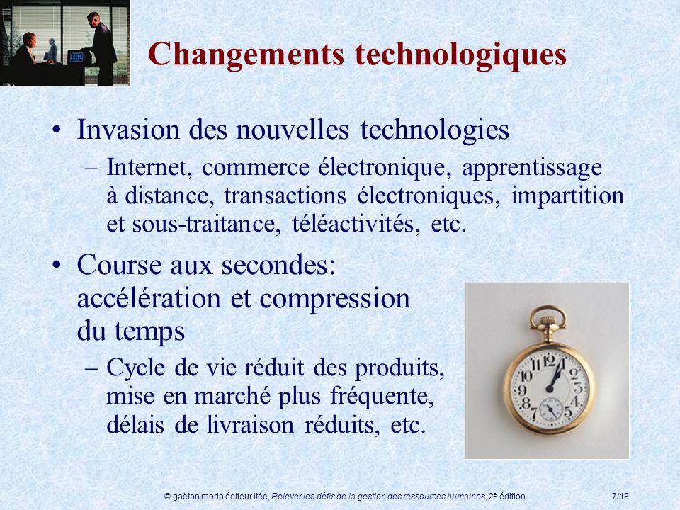 © gaëtan morin éditeur ltée, Relever les défis de la gestion des ressources humaines, 2 e édition.7/18 Invasion des nouvelles technologies –Internet,