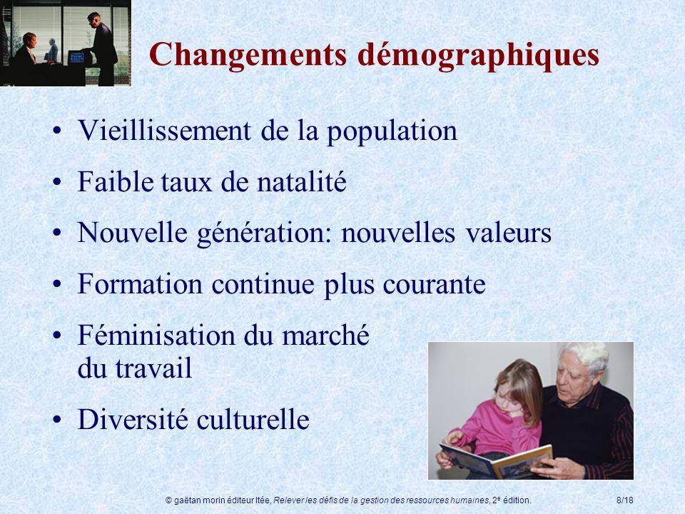 © gaëtan morin éditeur ltée, Relever les défis de la gestion des ressources humaines, 2 e édition.8/18 Changements démographiques Vieillissement de la