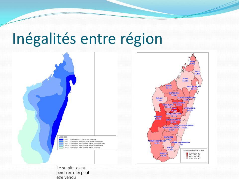 Inégalités entre région Le surplus deau perdu en mer peut être vendu