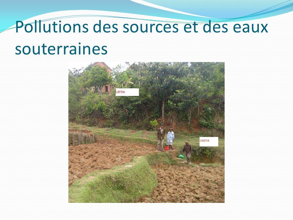 Pollutions des sources et des eaux souterraines