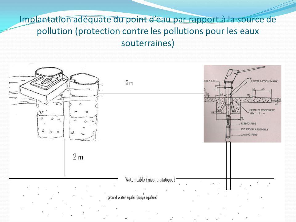 Implantation adéquate du point deau par rapport à la source de pollution (protection contre les pollutions pour les eaux souterraines)