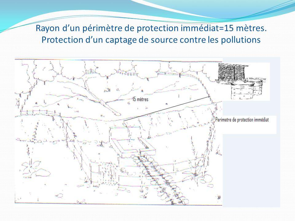 Rayon dun périmètre de protection immédiat=15 mètres. Protection dun captage de source contre les pollutions