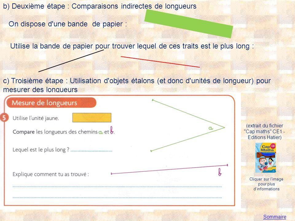 Sommaire b) Deuxième étape : Comparaisons indirectes de longueurs On dispose d une bande de papier : Utilise la bande de papier pour trouver lequel de ces traits est le plus long : c) Troisième étape : Utilisation d objets étalons (et donc d unités de longueur) pour mesurer des longueurs (extrait du fichier Cap maths CE1 - Editions Hatier) Cliquer sur limage pour plus dinformations