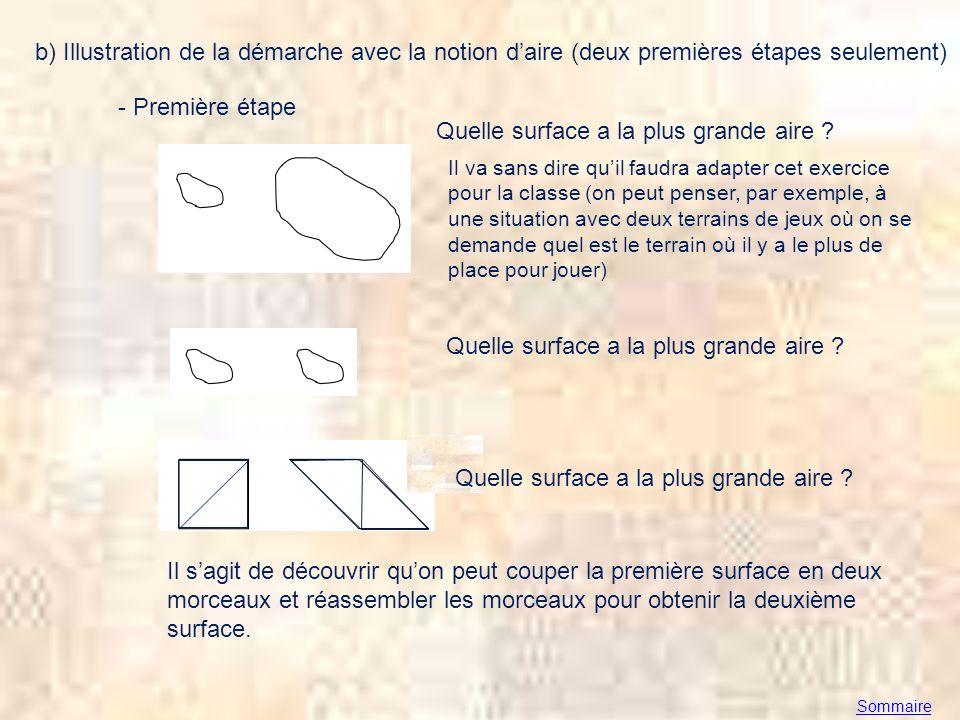 Sommaire b) Illustration de la démarche avec la notion daire (deux premières étapes seulement) - Première étape Quelle surface a la plus grande aire .