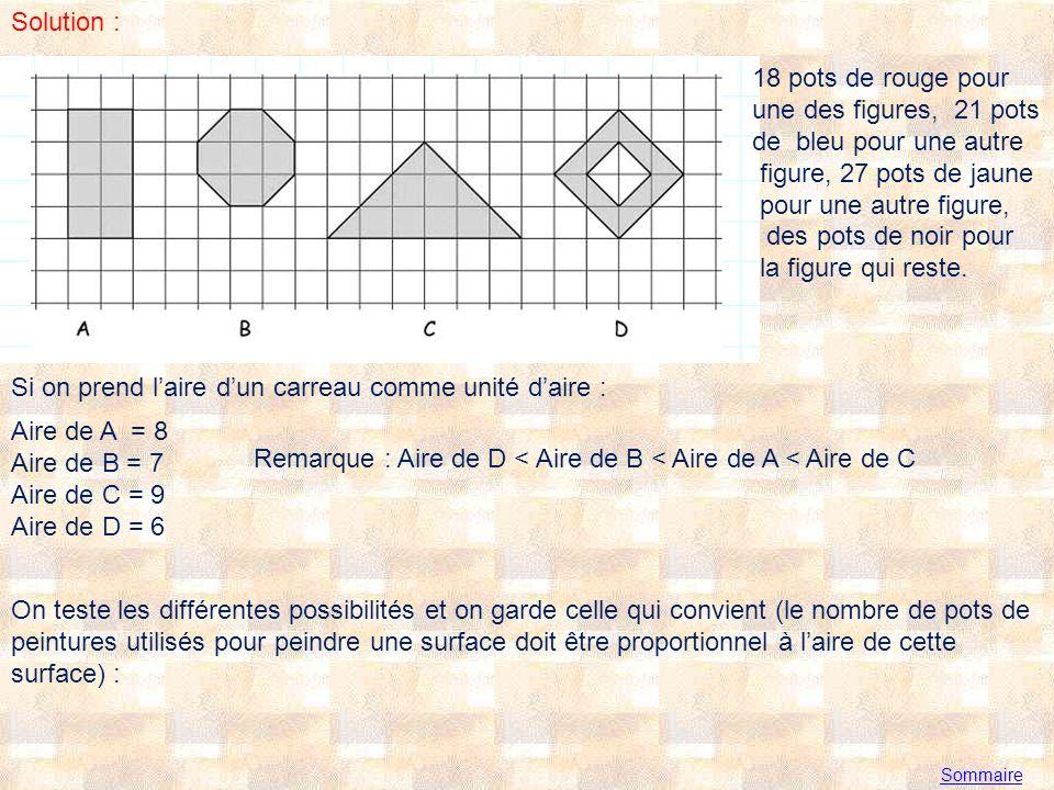 Sommaire Solution : Si on prend laire dun carreau comme unité daire : Aire de A = 8 Aire de B = 7 Aire de C = 9 Aire de D = 6 18 pots de rouge pour une des figures, 21 pots de bleu pour une autre figure, 27 pots de jaune pour une autre figure, des pots de noir pour la figure qui reste.
