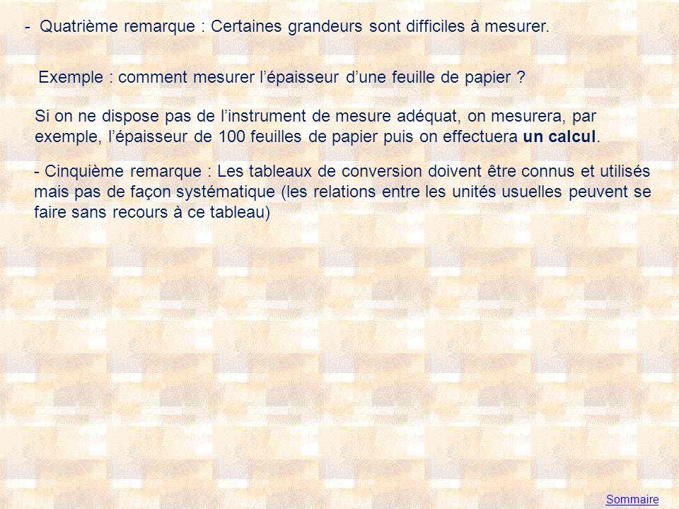 Sommaire - Sixième remarque : il existe des unités légales et des unités « usuelles » - Autre remarques : On écrit « deux centimètres » mais « 2 cm » On écrit « 10 g 25 cg » ou « 10,25 g » mais pas « 10 g,25 » Attention : cm² signifie (cm)² et pas c(m)² donc 1 cl = mais 1cm² (être conscient de cette difficulté pour les élèves) On écrit km/h (ou ) mais pas kilomètre/h ou km/heure et surtout pas kmh (on a intérêt à dire « kilomètre par heure »)