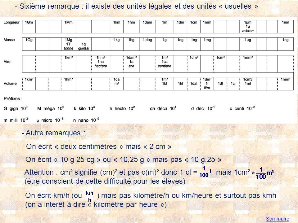 Solution 1°) En prenant laire dun « carreau » comme unité daire on trouve : Aire de A = 12 Aire de E = 10 Aire de I = 9 Aire de O = 12 Aire de U = 11 Aire de Y = 11 Si on colorie les voyelles, cest le A et la O qui useront le plus le feutre et cest le I qui usera le moins le feutre.