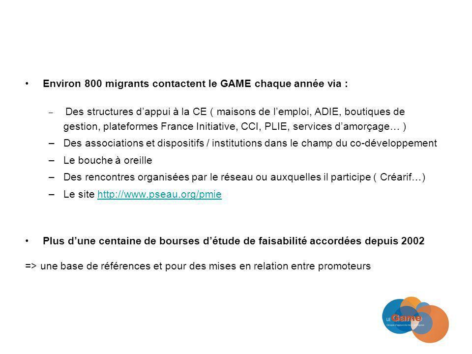 Environ 800 migrants contactent le GAME chaque année via : – Des structures dappui à la CE ( maisons de lemploi, ADIE, boutiques de gestion, plateformes France Initiative, CCI, PLIE, services damorçage… ) –Des associations et dispositifs / institutions dans le champ du co-développement –Le bouche à oreille –Des rencontres organisées par le réseau ou auxquelles il participe ( Créarif…) –Le site http://www.pseau.org/pmiehttp://www.pseau.org/pmie Plus dune centaine de bourses détude de faisabilité accordées depuis 2002 => une base de références et pour des mises en relation entre promoteurs