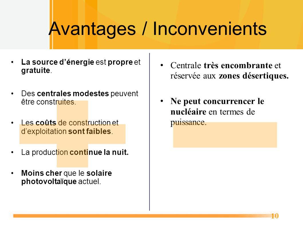 10 Avantages / Inconvenients La source dénergie est propre et gratuite. Des centrales modestes peuvent être construites. Les coûts de construction et