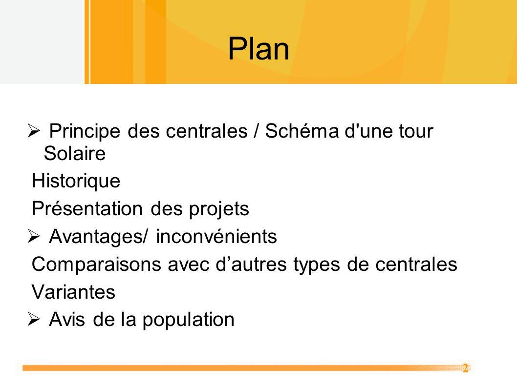 2 Plan Principe des centrales / Schéma d'une tour Solaire Historique Présentation des projets Avantages/ inconvénients Comparaisons avec dautres types